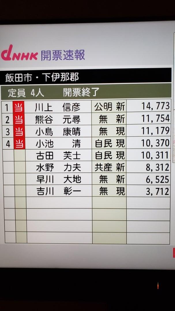 長野県議会議員選挙結果 | Ima de sho 勝手にブログ