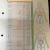 LDLコレステロール値が基準値に入りました。の画像
