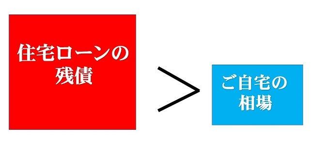 任意売却 大阪 兵庫 村角壮士