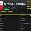 6002 JAPANESE FANSとは?★ゆちょぺんの底力spotify17日間連続1位