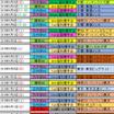坂道シリーズ握手会日程表 ※乃木坂23rd個別日程追加