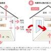 よくある質問(断熱材や換気システムについて) アメンバー申請についての画像