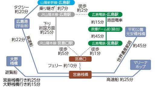 開運 吉方位旅 【広島 宮島 厳島神社】へ、パワーチャージ!