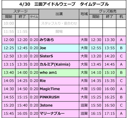 4/30三田TT