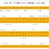 [タイガー本店]2019/04/29(月)[アツ盛ロックオン]の画像