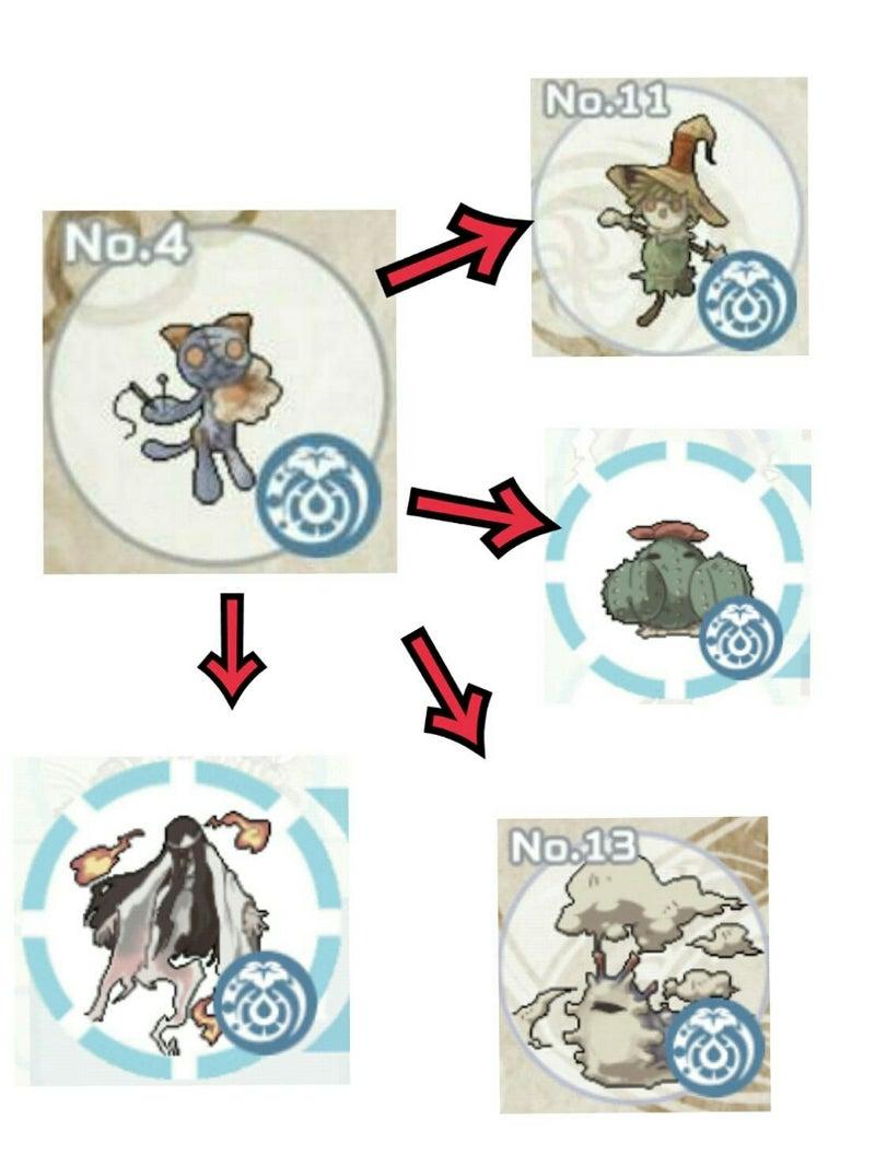 変化 物語 2 幻 獣