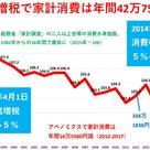 過労死と貧困の時代だった「平成の30年間」vs #メーデー の原点「8時間働けば暮らせる社会」の記事より