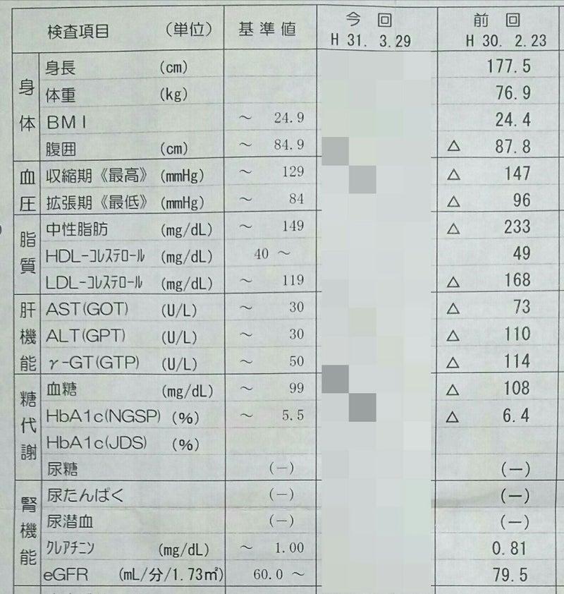 数値 下げる 肝臓