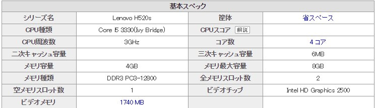lenovo h520s 47466bj メモリ 増設