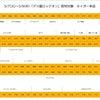[タイガー本店]2019/05/07(火)〜05/09(木)[アツ盛ロックオン]の画像