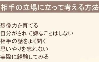 相手の立場に立って考える   政治結社 日本青風同盟北海道本部 行動 ...