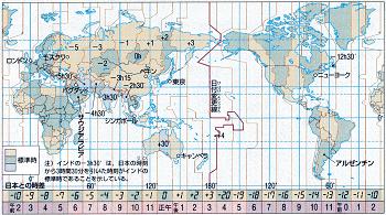 日本 と ニューヨーク の 時差