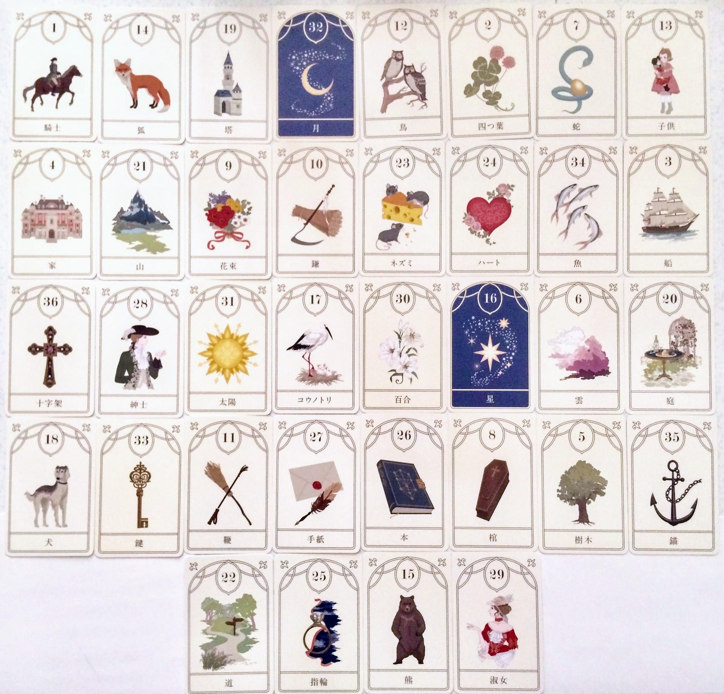 カード ルノルマン