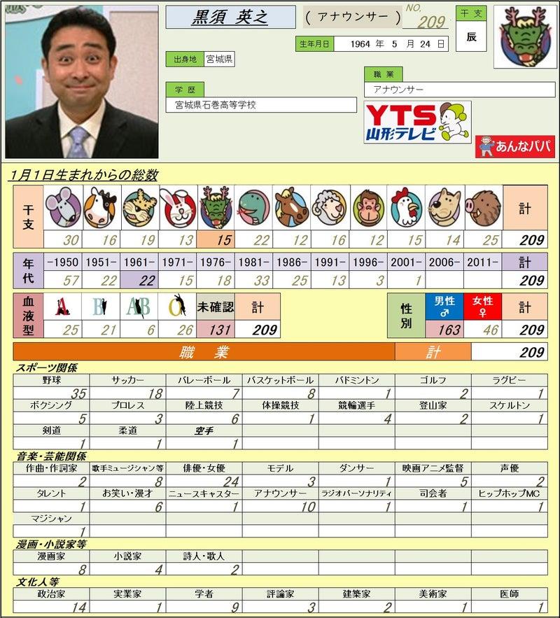 5/24【アナウンサー】黒須 英之 ...
