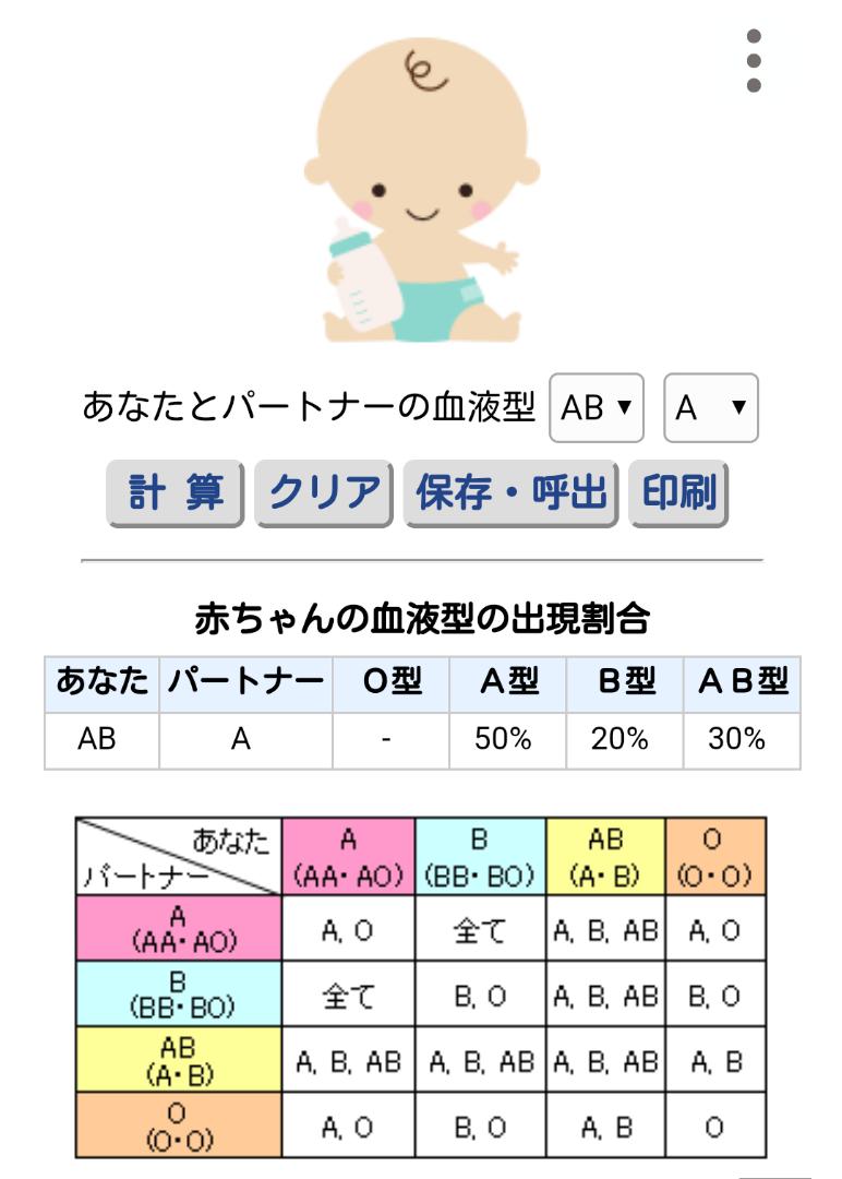 子ども ab o 型 型