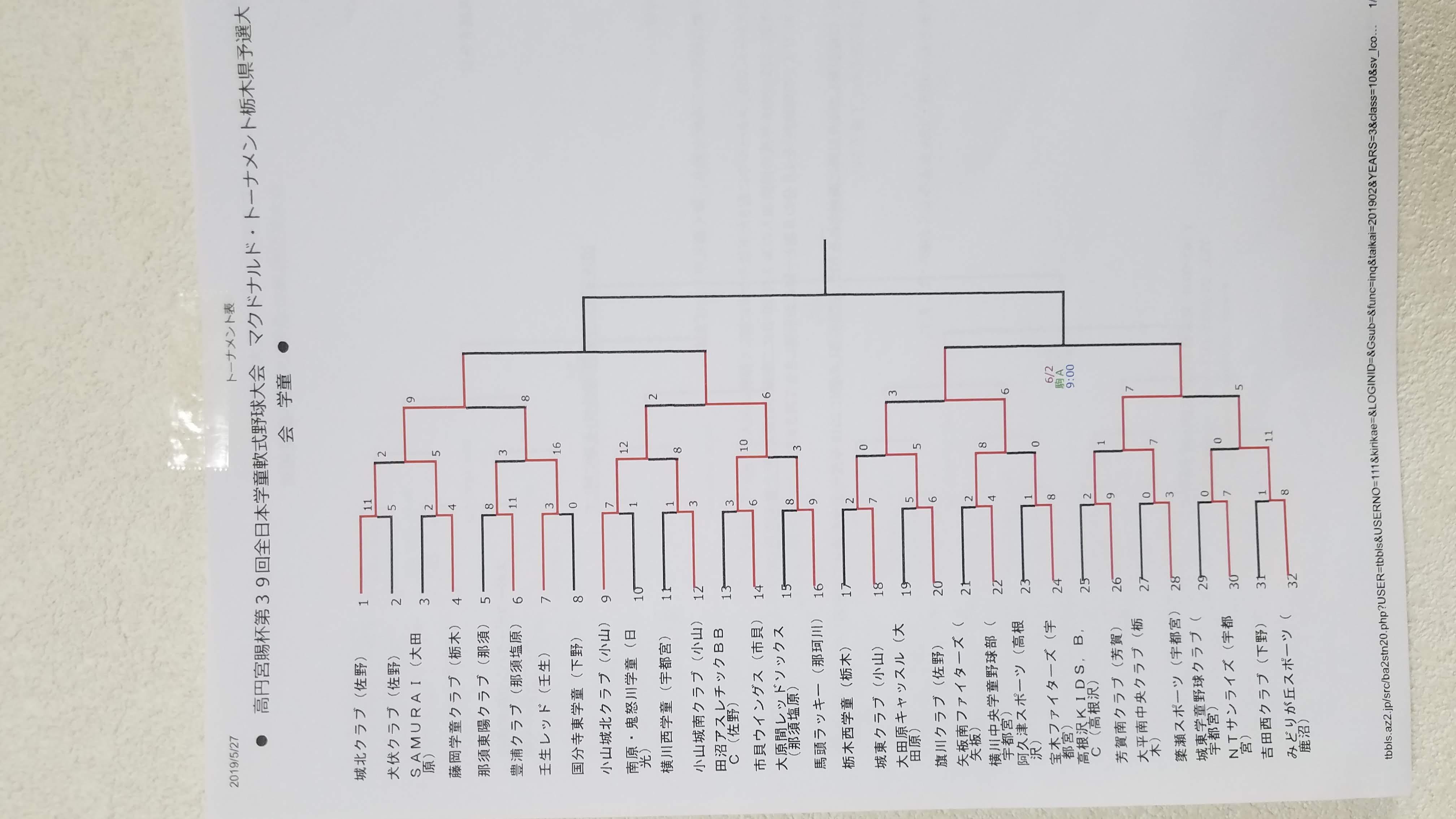 野球 軟式 高円宮 学童 39 第 大会 回 賜杯 全日本