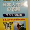 半数超が女性、日本乳癌学会学術会議に参加の医療関係者さんは、やはり「乳がんオタク」でした…
