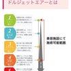 d19debaeadac 女性の薄毛対策ブログ 名古屋のふんわり先生さんのプロフィールページ