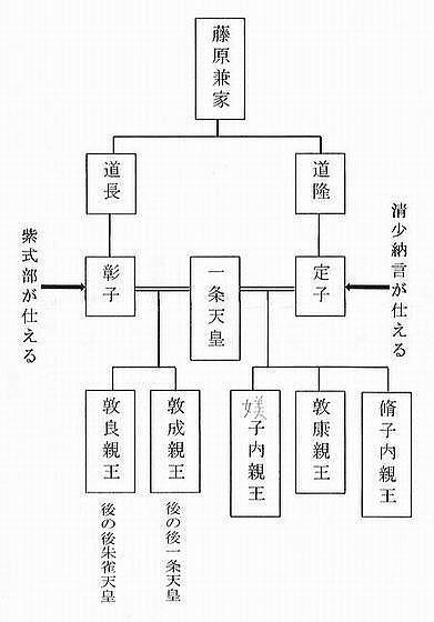 現代語訳 紫式部 無名草子