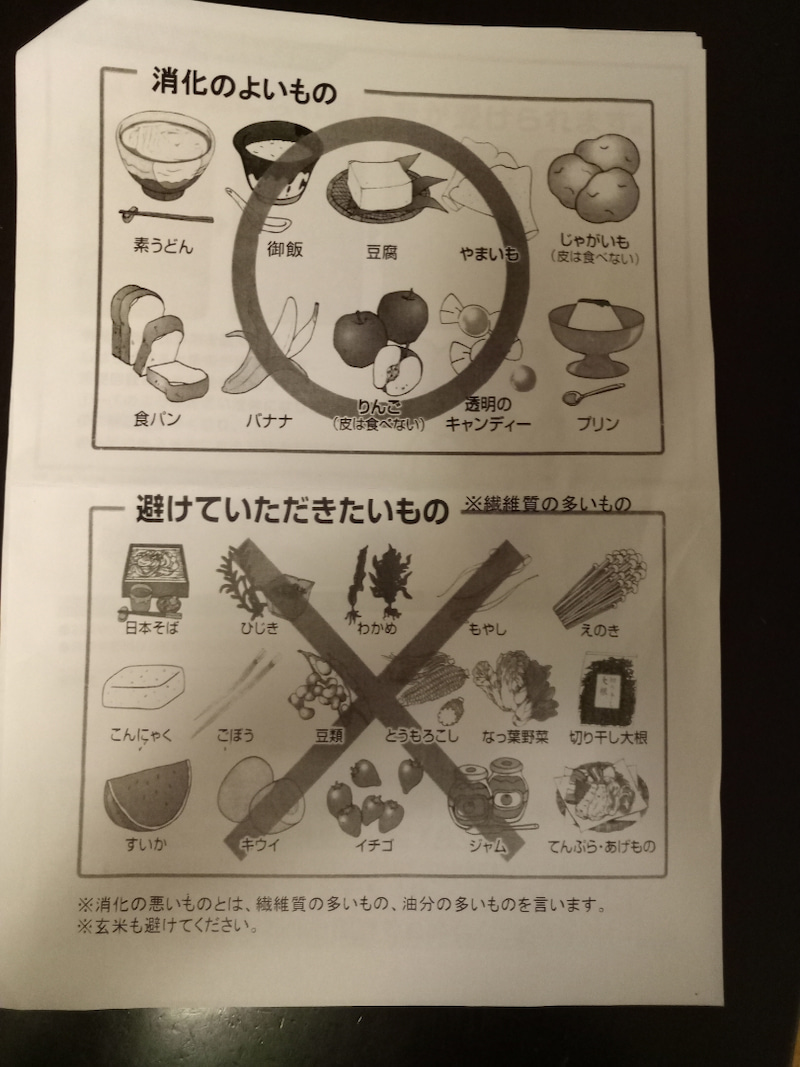 食事 鏡 大腸 視 後 内 検査