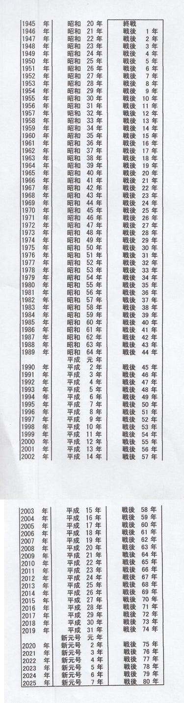 昭和 50 年 は 西暦 何 年