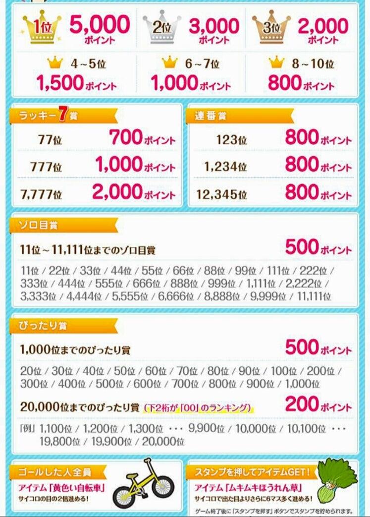 カタログ 請求 セシール セシールカタログ請求電話番号!セシールのカタログ通販に便利なスマホアプリ