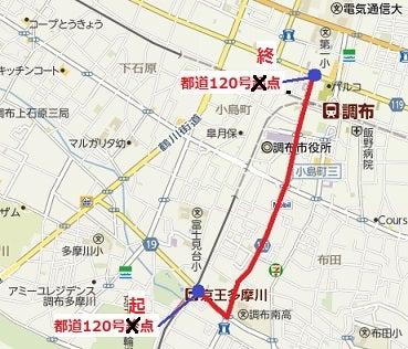 東京都公報による都道情報2 | 道徒然話