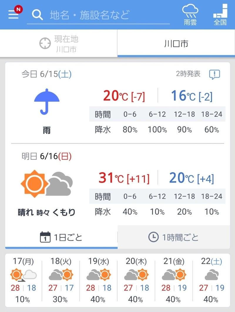 川口 の 10 日間 天気