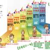 ●中学定期テスト…対策授業〈東大阪市&大東市〉の画像