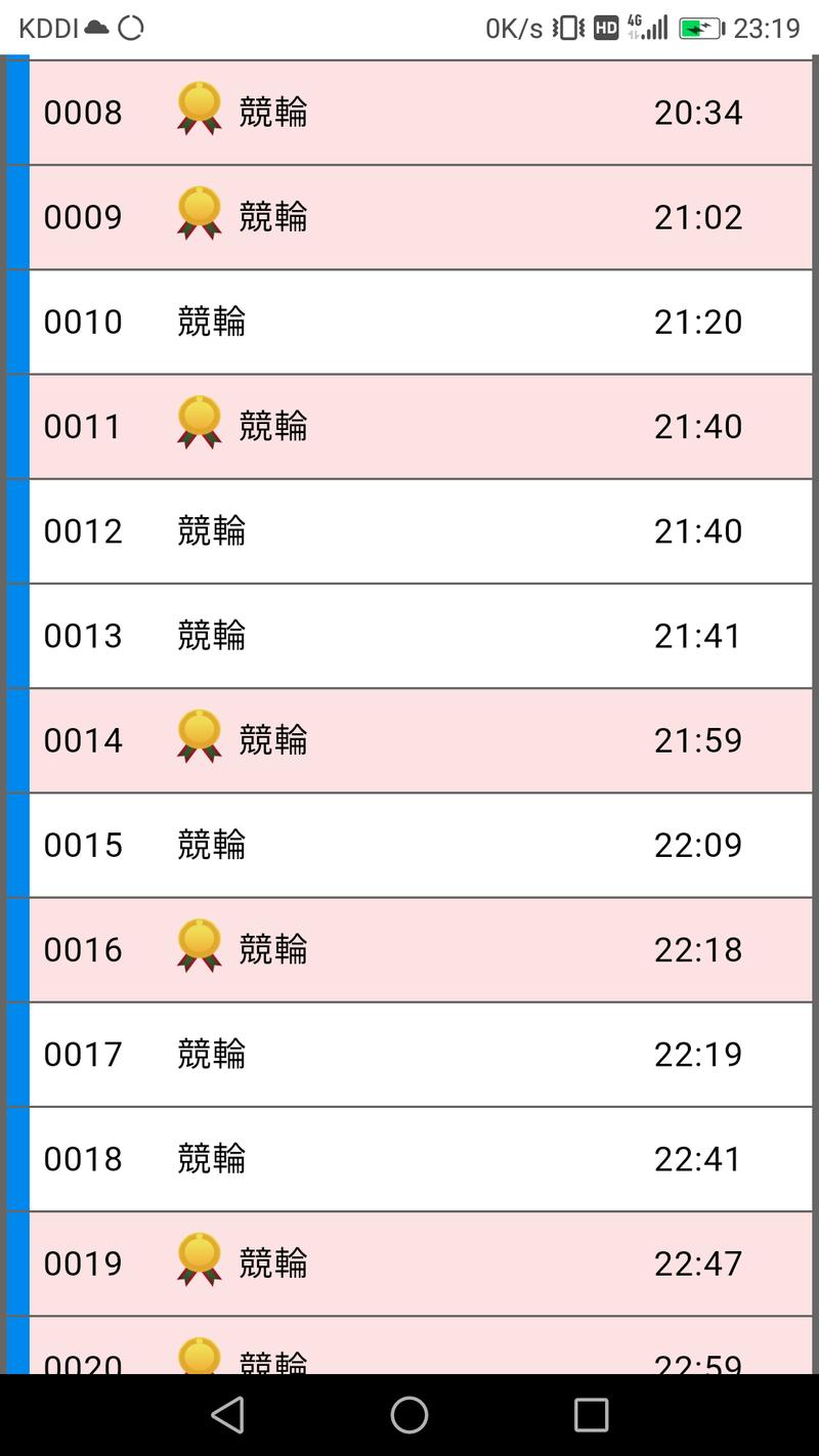 の 結果 です 競輪 前橋競輪 レース結果一覧(2021年)