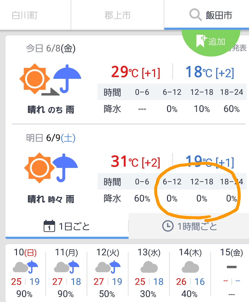 飯田 市 天気 1 時間