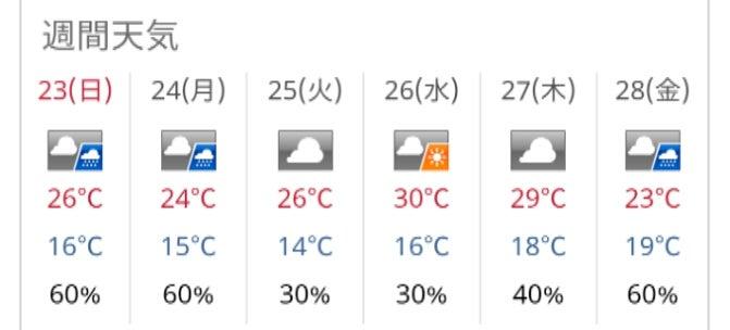 明日 の 天気 松本