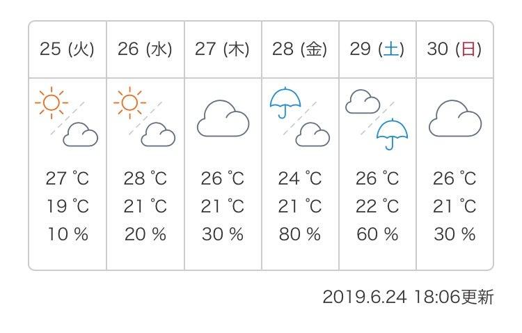 明日 の 天気 舞浜