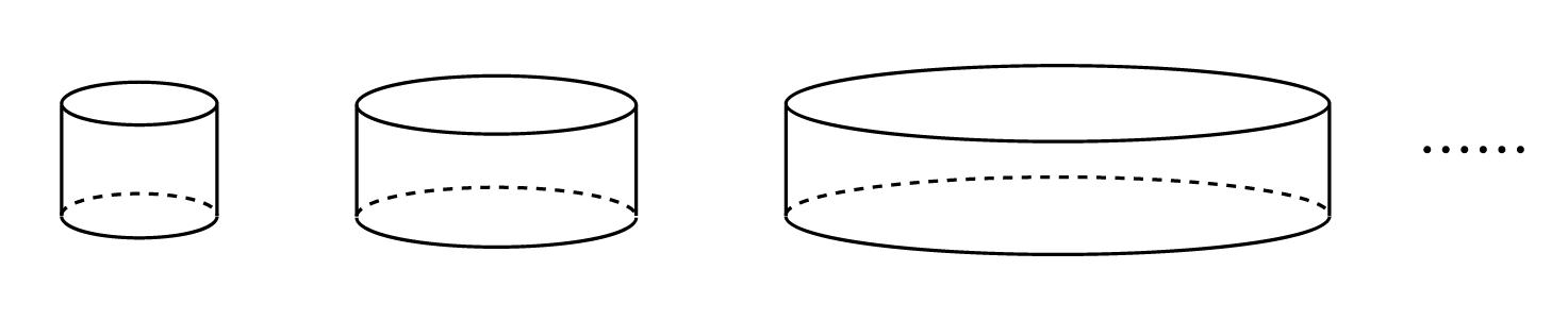 表面積 円柱