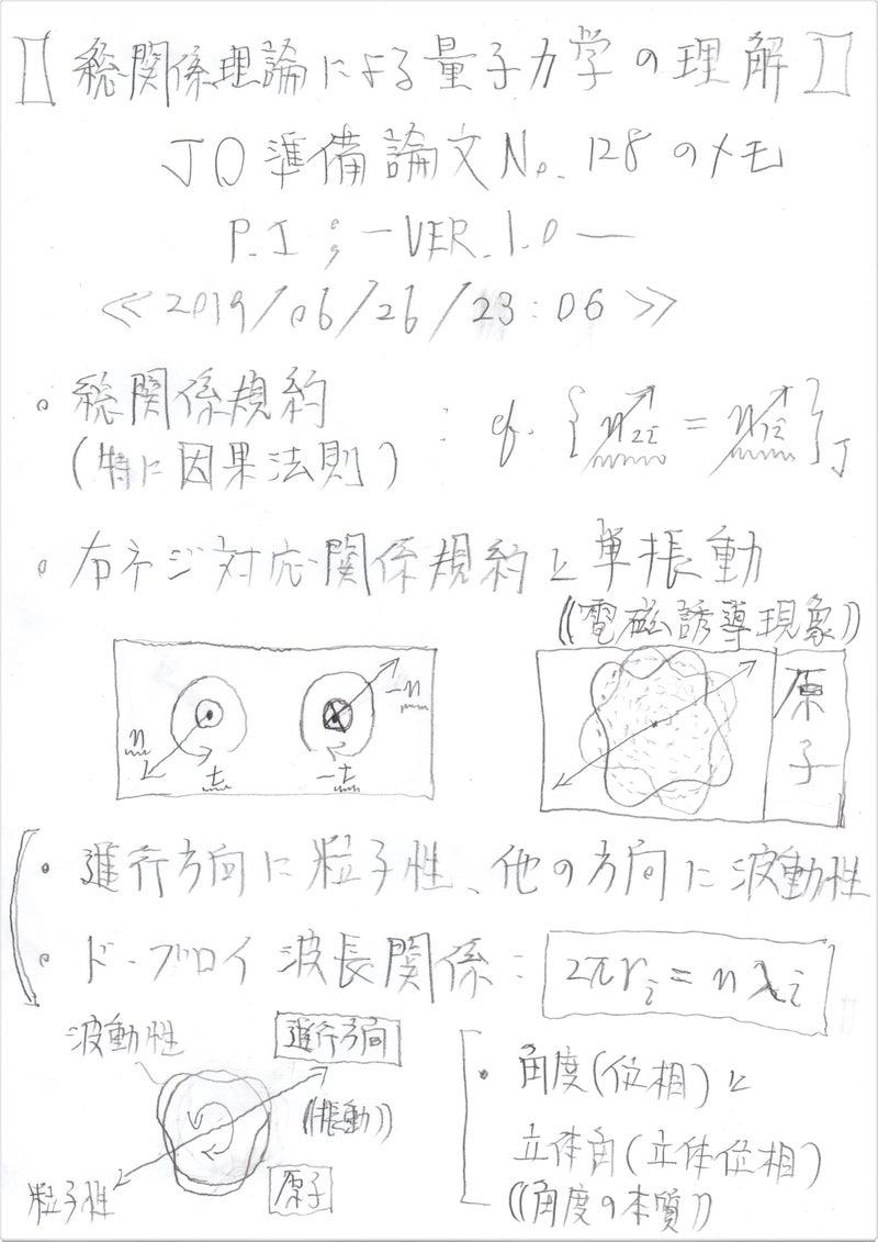 総関係理論による量子力学の理解 JO準備論文NO.128のメモ -VER.1.0-