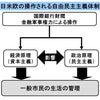 【勉強会】7/13(土)参議院選関連、話題の経済理論MMTについて、隠ぺいされてきた資本主義などの画像