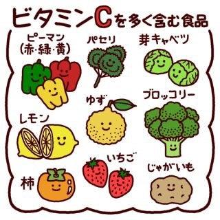 ビタミンCが多く含まれる食べ物‼️ | ☆茅ヶ崎エステ☆トータルビューティサロンQueen
