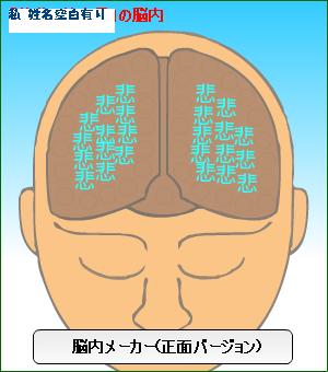 メーカー 脳 診断 内