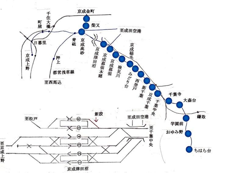 京成千葉線の実態   京阪大津線の復興研究所