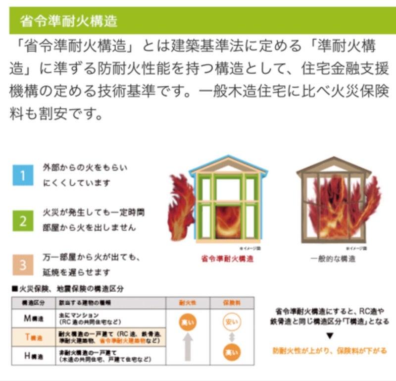 省令準耐火構造のメリット