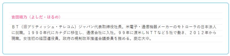 吉田春乃 訃報