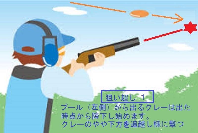 射撃 弾 クレー