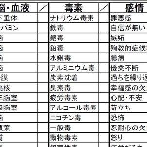 10/14(祝) 癒しスタジアムin大阪 出展しま~す。\(^o^)/の画像