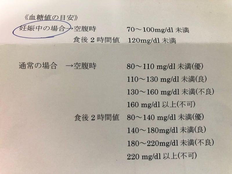 妊娠 糖尿病 数値