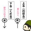 【夕顔402-3】古文単語「下る」