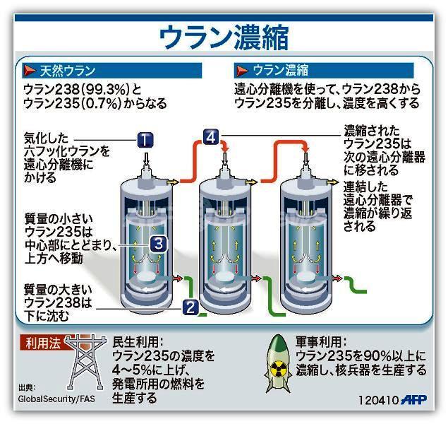 もし韓国が、フッ化水素を北朝鮮やイラン ...