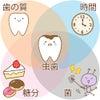 【みき】虫歯ってなぁに♫の画像