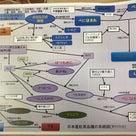 関宿 而今禾(ジコンカ)さんの発酵茶づくり~F4は台湾と亀山をつなぐの記事より