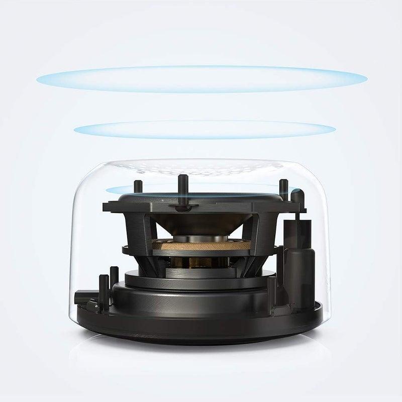 Anker (アンカー) Soundcore Ace A0 超小型スピーカー