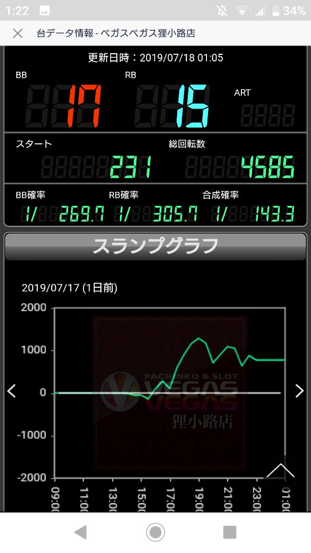 データ ベガス 1300